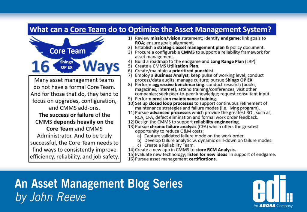 16 Ways to Optimize Your Asset Management System